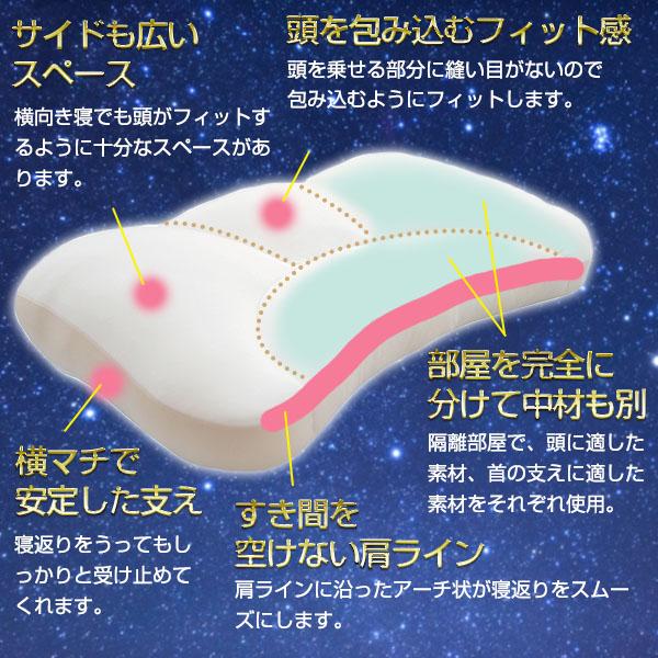 女神の無重力まくら 極ふわフィット2個・専用カバー2枚 ライトブラウン・ピンク