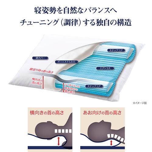 ボディチューニングピロー1個+1枚セット【専用カバー:ブルー】