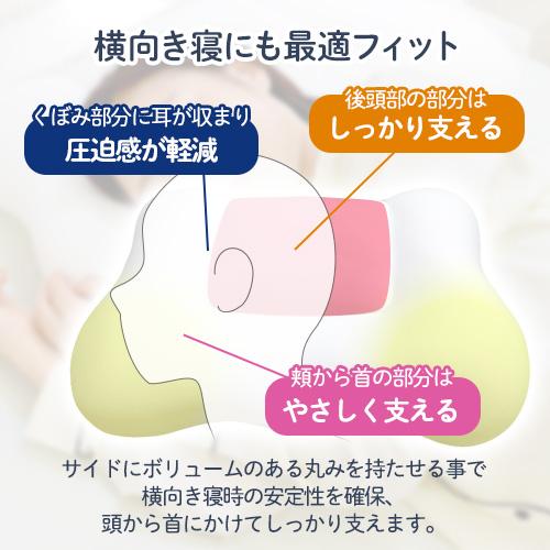 女神の無重力まくら〜Fuwa−Mochi〜