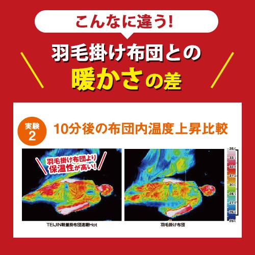 速暖Hot 抗菌プラス (シングル)