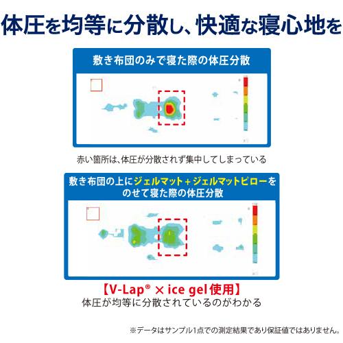 久本クール|クールジェルマット氷結【日テレ7・久本通販】